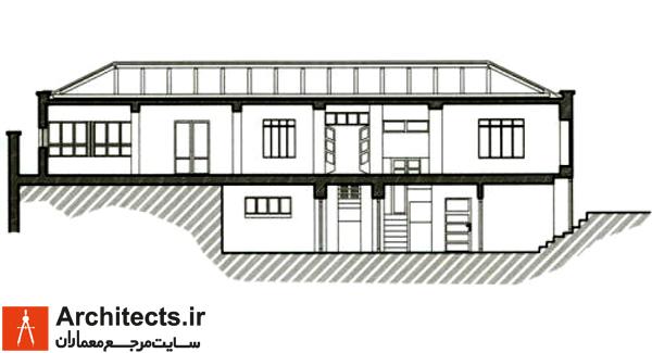 خانه ملکالشعرای بهار - تهران
